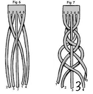 Bạn thắt bện các mảnh lại với nhau như trong hình. Cuối cùng đến phần nút cuối, bạn dùng sung bắn keo để nối các điểm lại với nhau để tạo thành một cái vòng tay bằng vải cực chất nhé Chúc các bạn thành công